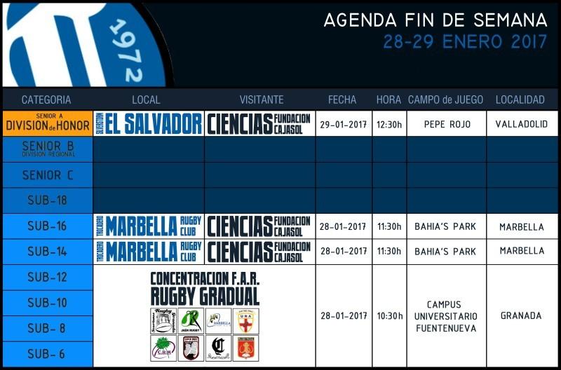 Agenda Ciencias Rugby Sevilla FIN DE SEMANA 28 y 29 enero 2017